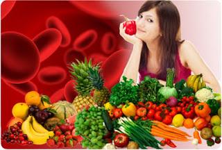 diet-golongan-darah